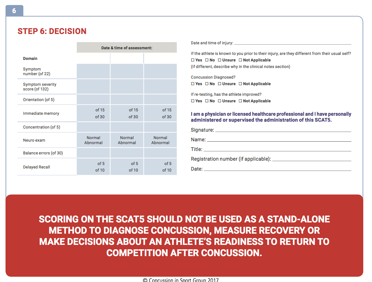 image relating to Scat 3 Printable Form called Your Specialist towards the SCAT 5 Revision The Concussion Channel